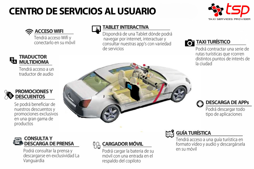 Serveis Interactive taxi INFOGRAFIA