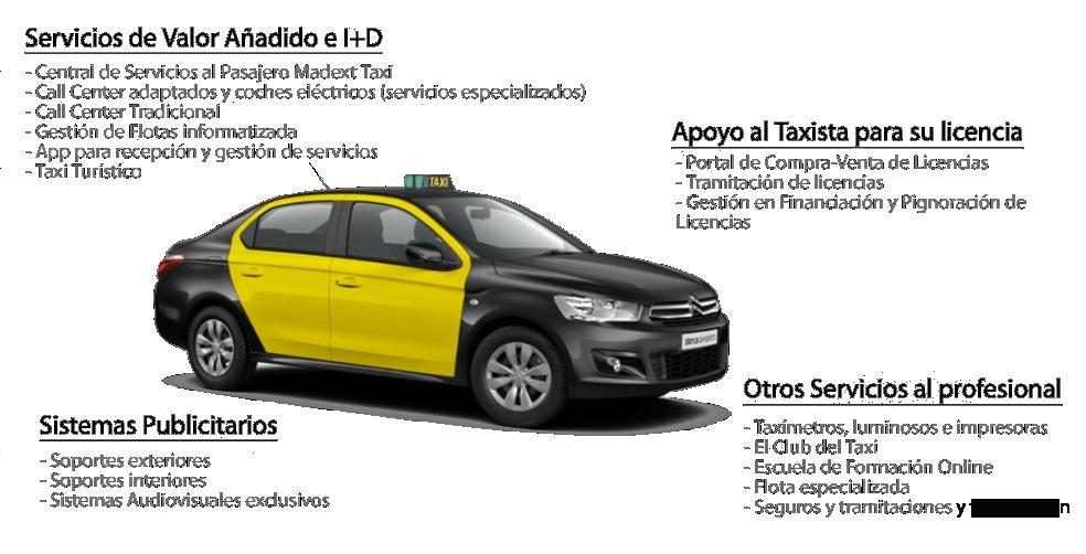 Servicios de Valor Añadido Sector Taxi